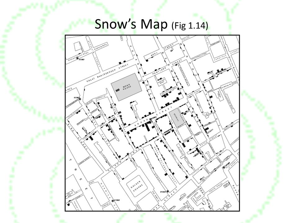 Snow's Map (Fig 1.14)