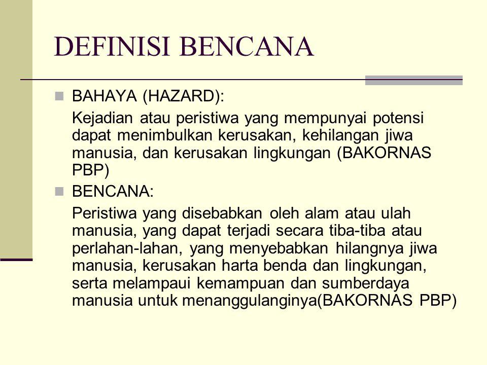 DEFINISI BENCANA BAHAYA (HAZARD): Kejadian atau peristiwa yang mempunyai potensi dapat menimbulkan kerusakan, kehilangan jiwa manusia, dan kerusakan l