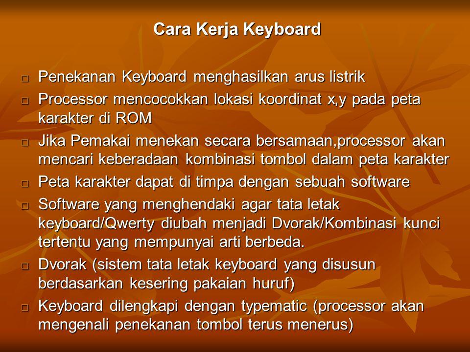 Cara Kerja Keyboard  Penekanan Keyboard menghasilkan arus listrik  Processor mencocokkan lokasi koordinat x,y pada peta karakter di ROM  Jika Pemak