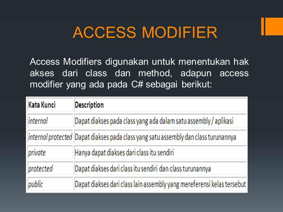ACCESS MODIFIER Access Modifiers digunakan untuk menentukan hak akses dari class dan method, adapun access modifier yang ada pada C# sebagai berikut: