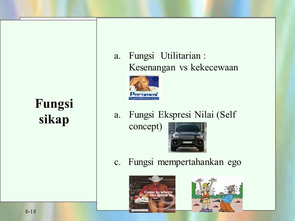 8-18 Fungsisikap a.Fungsi Utilitarian : Kesenangan vs kekecewaan a.Fungsi Ekspresi Nilai (Self concept) c. Fungsi mempertahankan ego