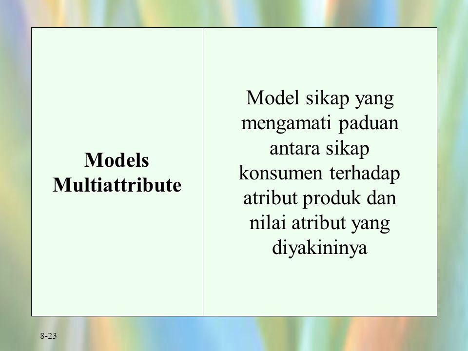 8-23 Models Multiattribute Model sikap yang mengamati paduan antara sikap konsumen terhadap atribut produk dan nilai atribut yang diyakininya
