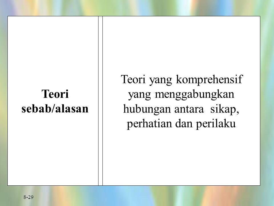 8-29 Teori sebab/alasan Teori yang komprehensif yang menggabungkan hubungan antara sikap, perhatian dan perilaku