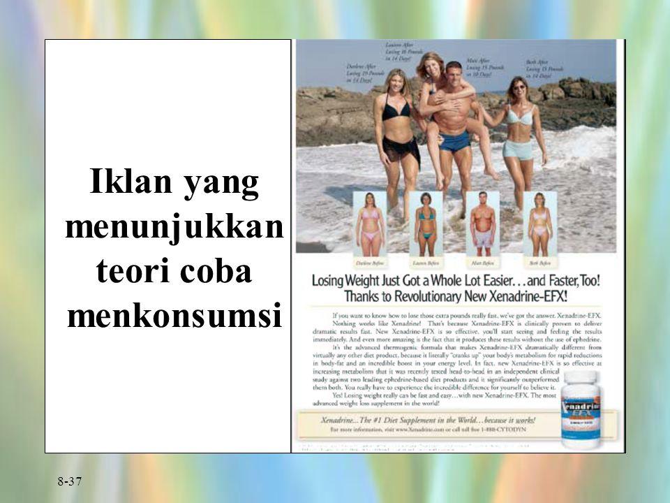 8-37 Iklan yang menunjukkan teori coba menkonsumsi