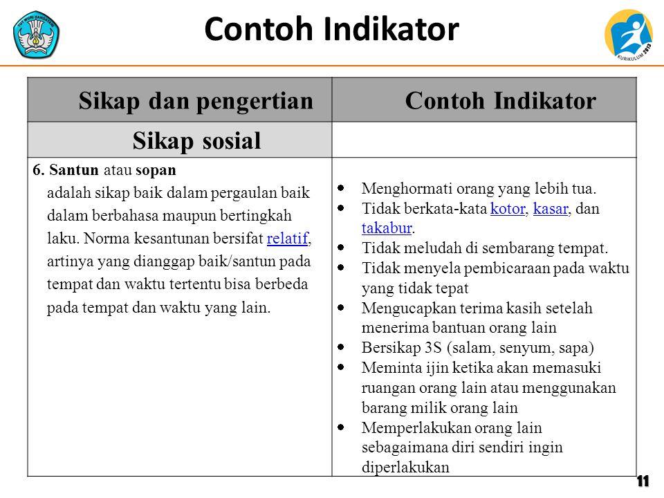 Contoh Indikator11 Sikap dan pengertianContoh Indikator Sikap sosial 6. Santun atau sopan adalah sikap baik dalam pergaulan baik dalam berbahasa maupu