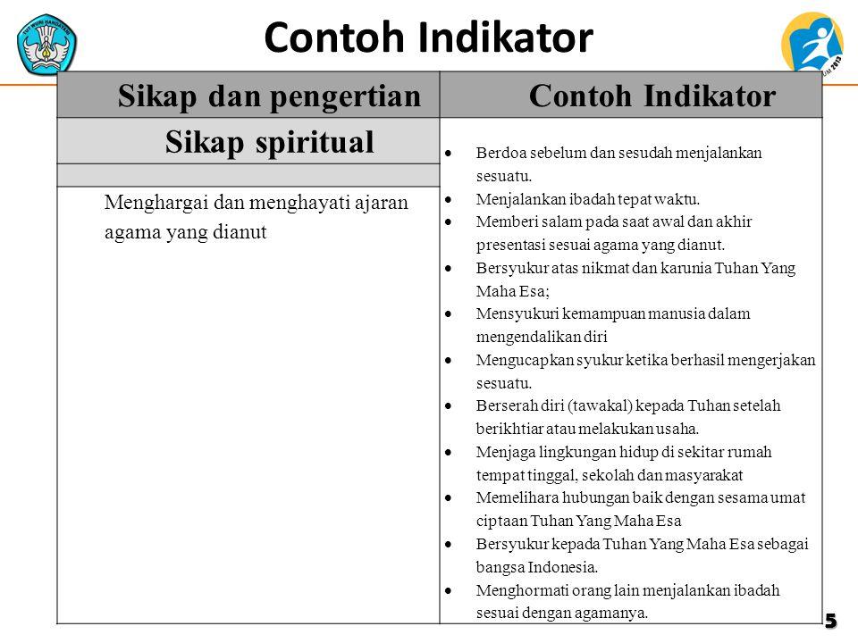 Contoh Indikator5 Sikap dan pengertianContoh Indikator Sikap spiritual  Berdoa sebelum dan sesudah menjalankan sesuatu.  Menjalankan ibadah tepat wa