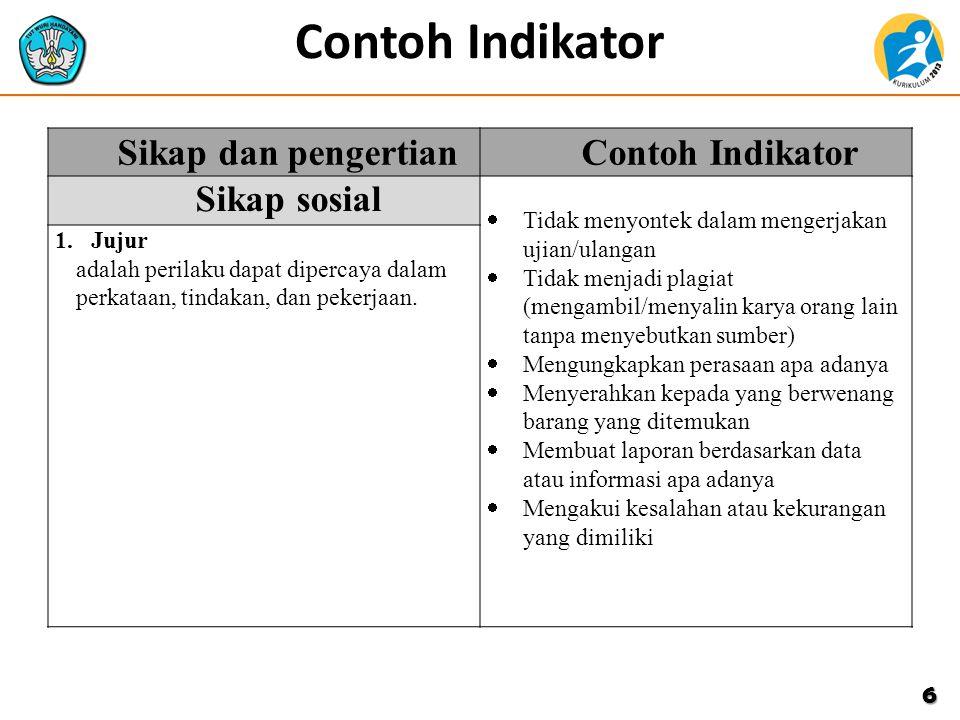 Contoh Indikator6 Sikap dan pengertianContoh Indikator Sikap sosial  Tidak menyontek dalam mengerjakan ujian/ulangan  Tidak menjadi plagiat (mengamb