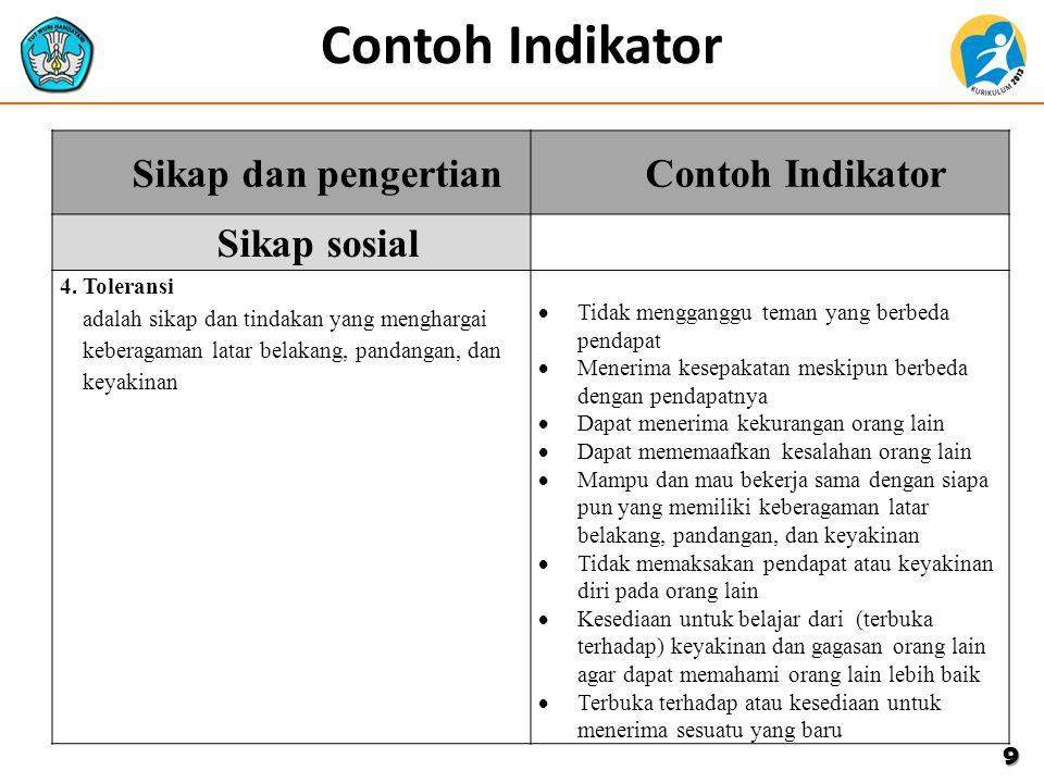 Contoh Indikator9 Sikap dan pengertianContoh Indikator Sikap sosial 4. Toleransi adalah sikap dan tindakan yang menghargai keberagaman latar belakang,
