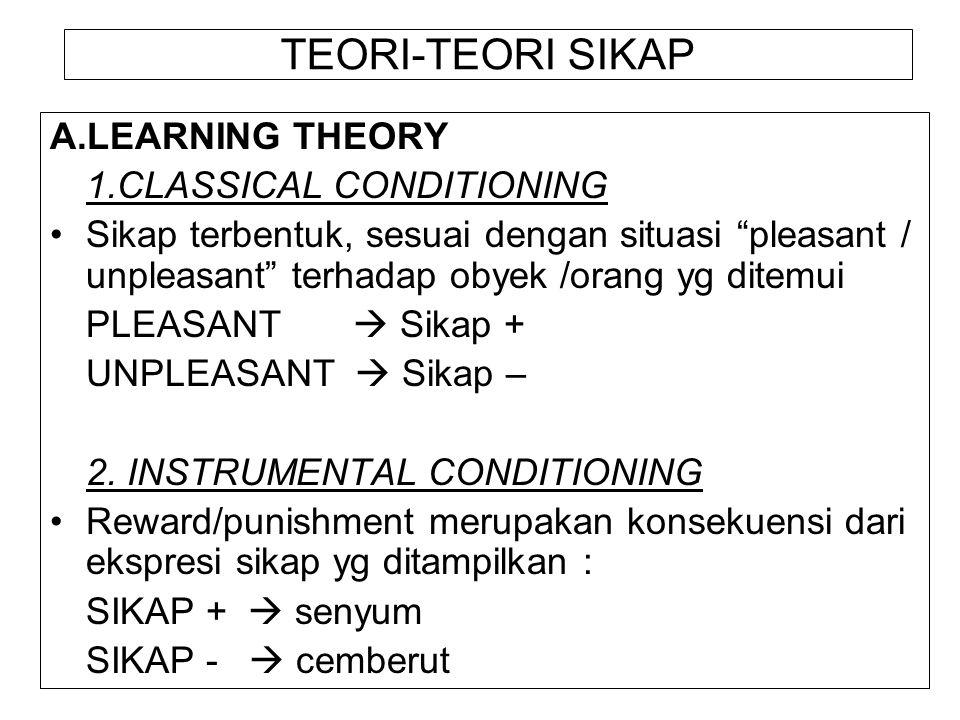 "TEORI-TEORI SIKAP A.LEARNING THEORY 1.CLASSICAL CONDITIONING Sikap terbentuk, sesuai dengan situasi ""pleasant / unpleasant"" terhadap obyek /orang yg d"