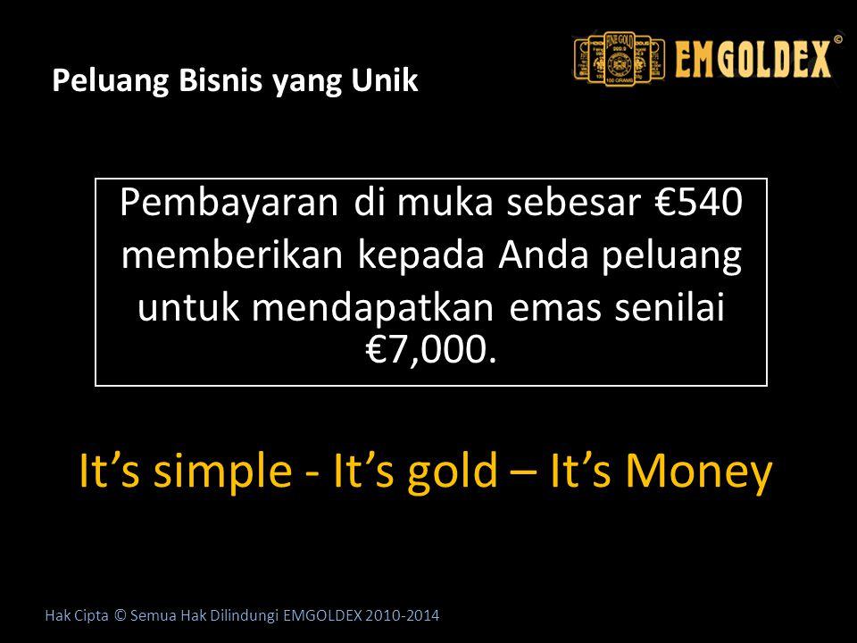 Peluang Bisnis yang Unik Pembayaran di muka sebesar €540 memberikan kepada Anda peluang untuk mendapatkan emas senilai €7,000. Hak Cipta © Semua Hak D