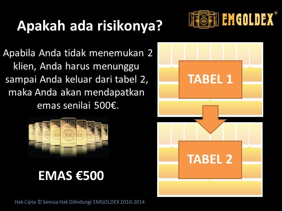 Apakah ada risikonya? Hak Cipta © Semua Hak Dilindungi EMGOLDEX 2010-2014 Apabila Anda tidak menemukan 2 klien, Anda harus menunggu sampai Anda keluar