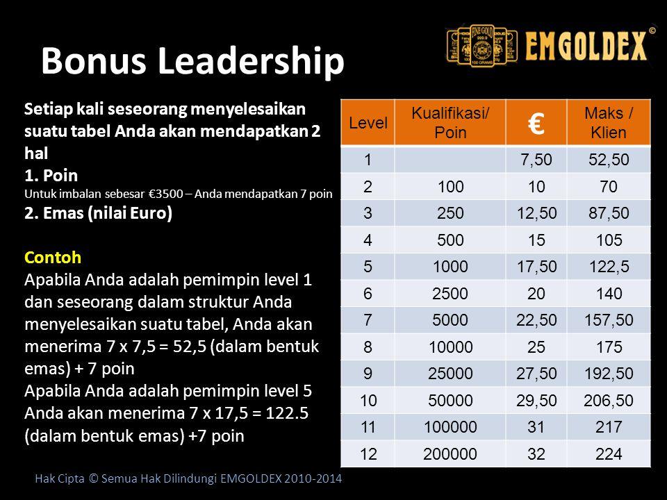 Bonus Leadership Hak Cipta © Semua Hak Dilindungi EMGOLDEX 2010-2014 Setiap kali seseorang menyelesaikan suatu tabel Anda akan mendapatkan 2 hal 1. Po