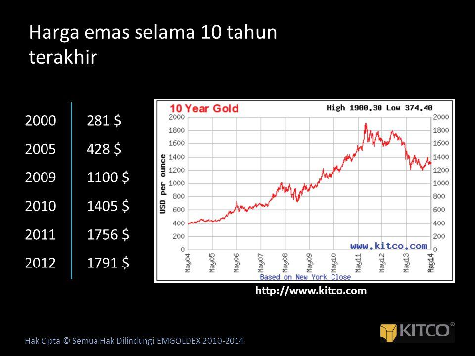 Harga emas selama 10 tahun terakhir Hak Cipta © Semua Hak Dilindungi EMGOLDEX 2010-2014 2000 281 $ 2005 428 $ 2009 1100 $ 2010 1405 $ 2011 1756 $ 2012