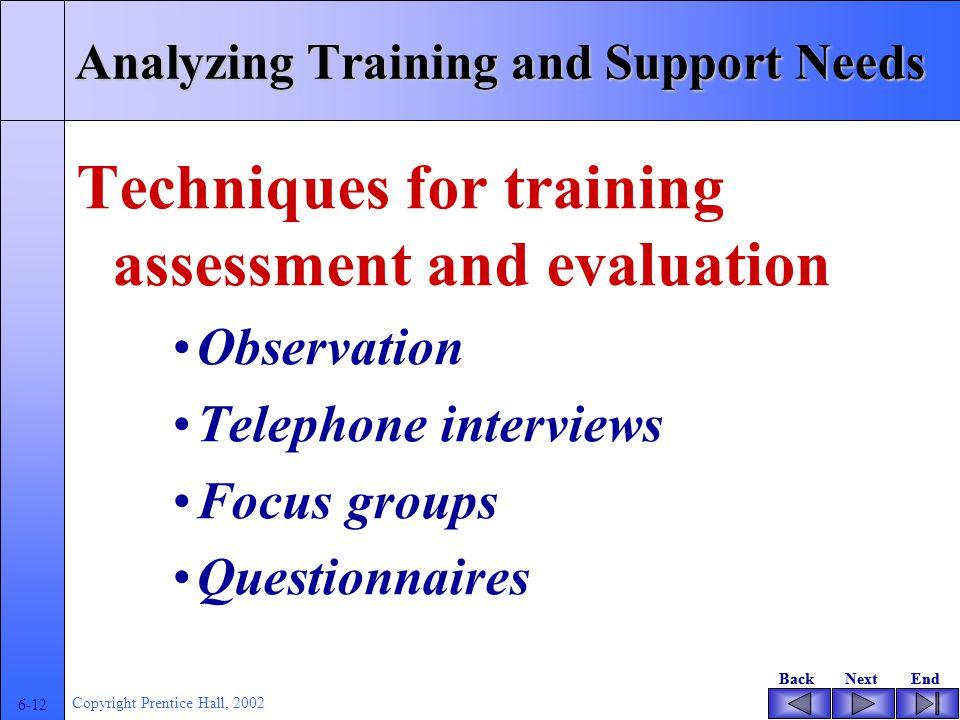 BackNextEndBackNextEnd 6-11 Copyright Prentice Hall, 2002 The Training Cycle Analisis organisasi Untuk mengetahui apakah setiap anggota organisasi mem