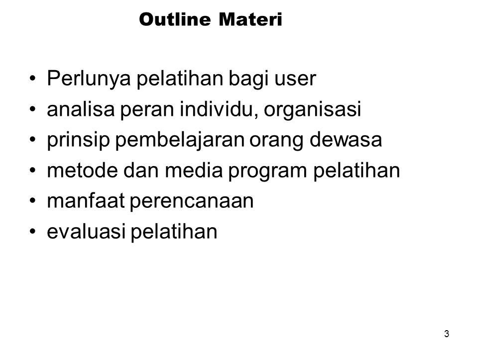3 Outline Materi Perlunya pelatihan bagi user analisa peran individu, organisasi prinsip pembelajaran orang dewasa metode dan media program pelatihan manfaat perencanaan evaluasi pelatihan