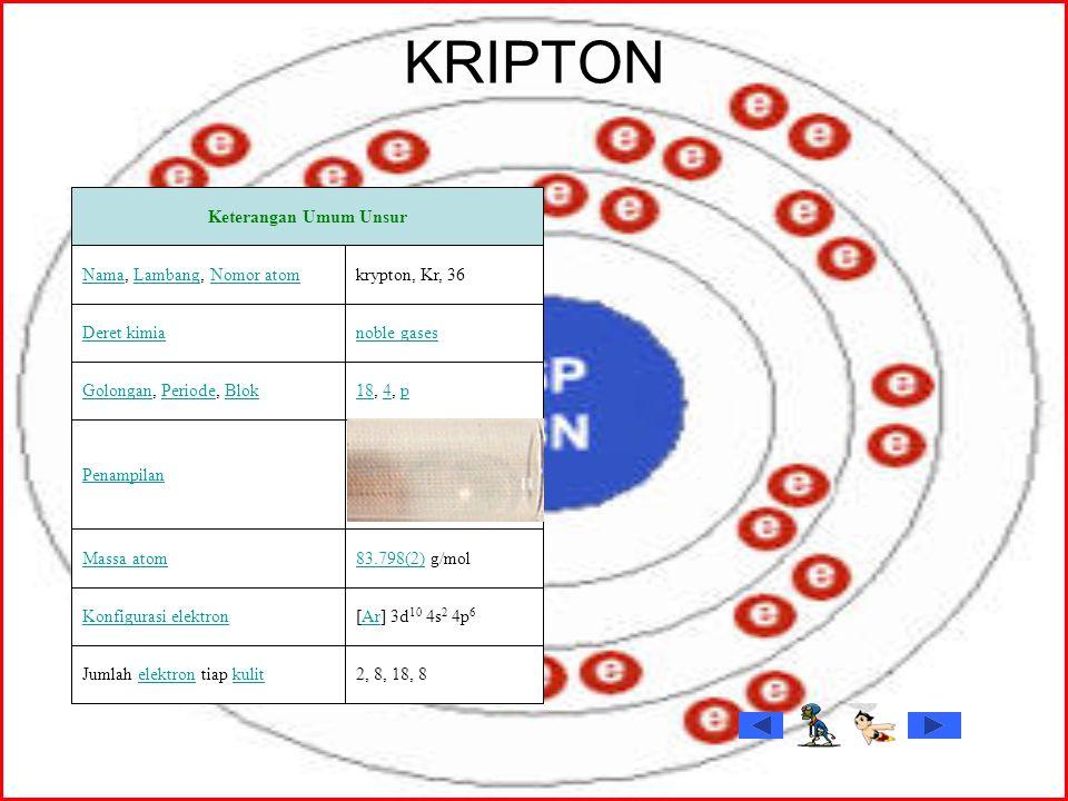 KRIPTON 2, 8, 18, 8Jumlah elektron tiap kulitelektronkulit [Ar] 3d 10 4s 2 4p 6Ar Konfigurasi elektron 83.798(2)83.798(2) g/molMassa atom Penampilan 1