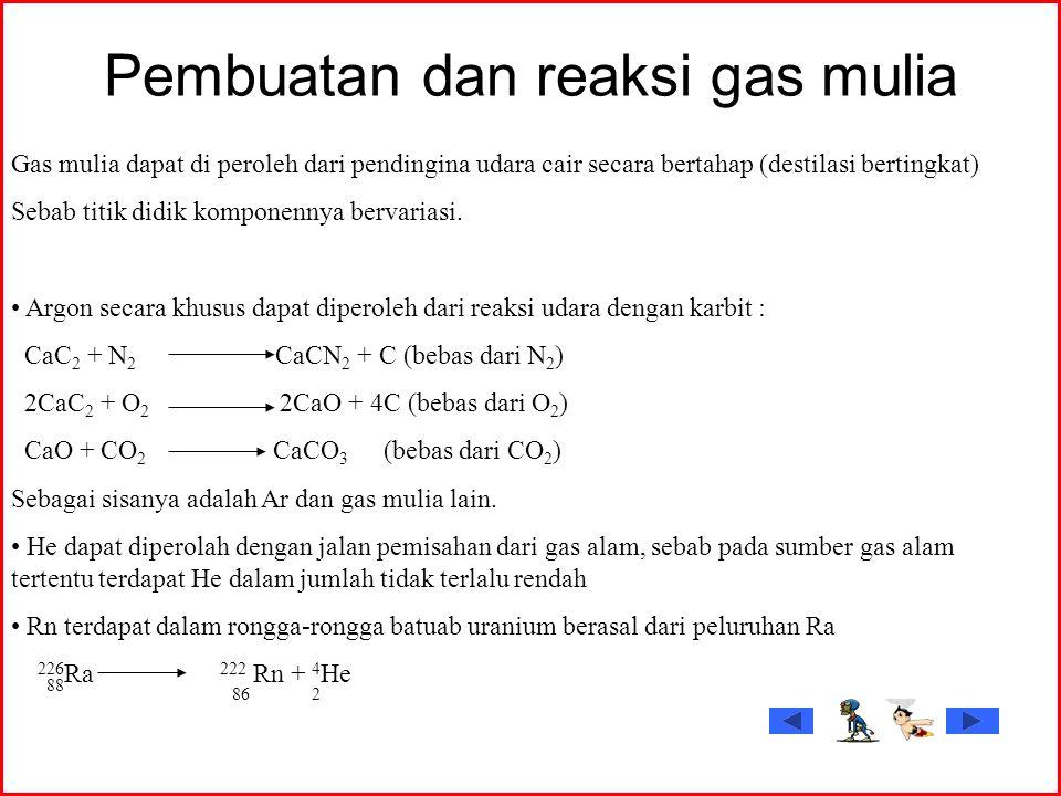 Pembuatan dan reaksi gas mulia Gas mulia dapat di peroleh dari pendingina udara cair secara bertahap (destilasi bertingkat) Sebab titik didik komponen