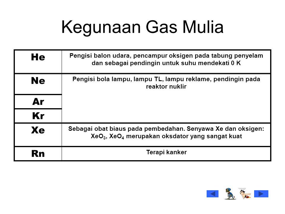 Kegunaan Gas Mulia He Pengisi balon udara, pencampur oksigen pada tabung penyelam dan sebagai pendingin untuk suhu mendekati 0 K Ne Pengisi bola lampu