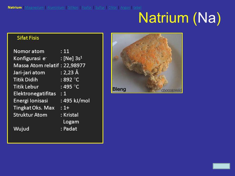 Natrium (Na) Sifat Fisis Nomor atom : 11 Konfigurasi e - : [Ne] 3s 1 Massa Atom relatif: 22,98977 Jari-jari atom: 2,23 Å Titik Didih: 892  C Titik Le