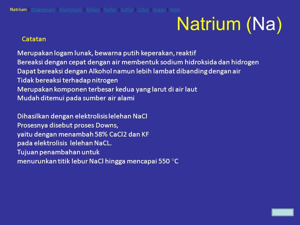 Natrium (Na) Catatan Merupakan logam lunak, bewarna putih keperakan, reaktif Bereaksi dengan cepat dengan air membentuk sodium hidroksida dan hidrogen