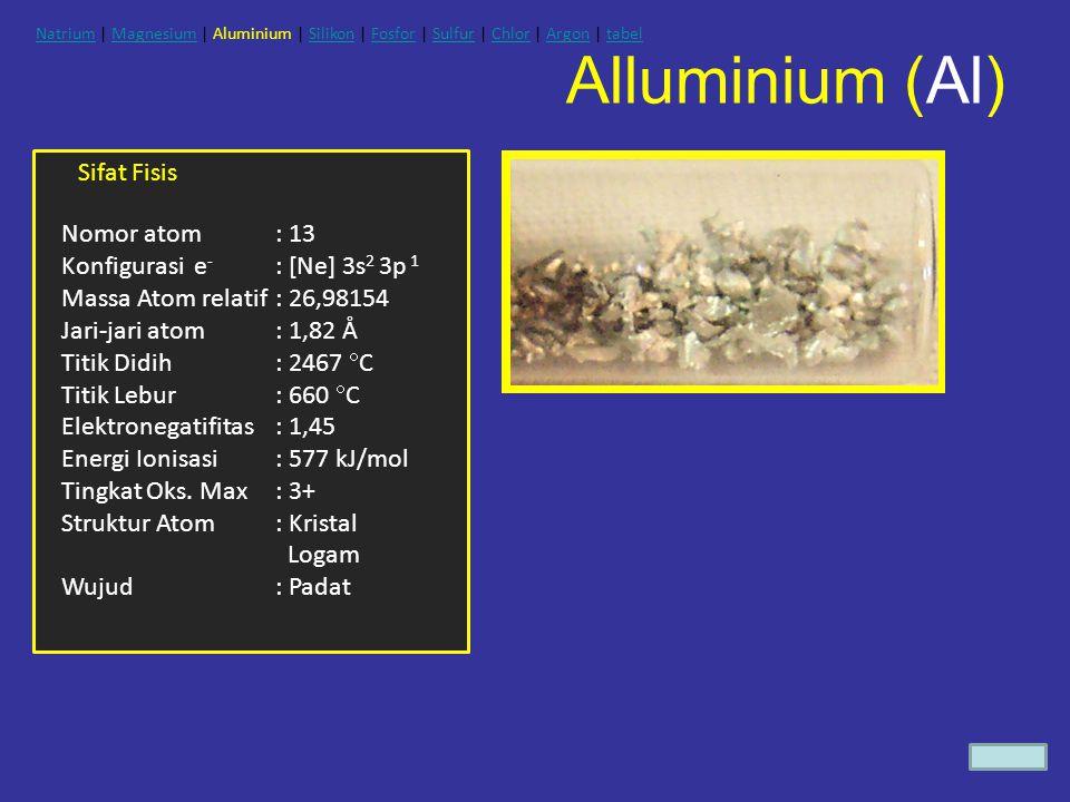 Alluminium (Al) Sifat Fisis Nomor atom : 13 Konfigurasi e - : [Ne] 3s 2 3p 1 Massa Atom relatif: 26,98154 Jari-jari atom: 1,82 Å Titik Didih: 2467  C