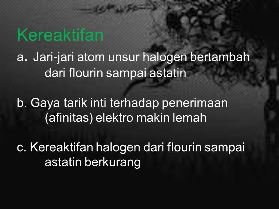 Kereaktifan a.Jari-jari atom unsur halogen bertambah dari flourin sampai astatin b.