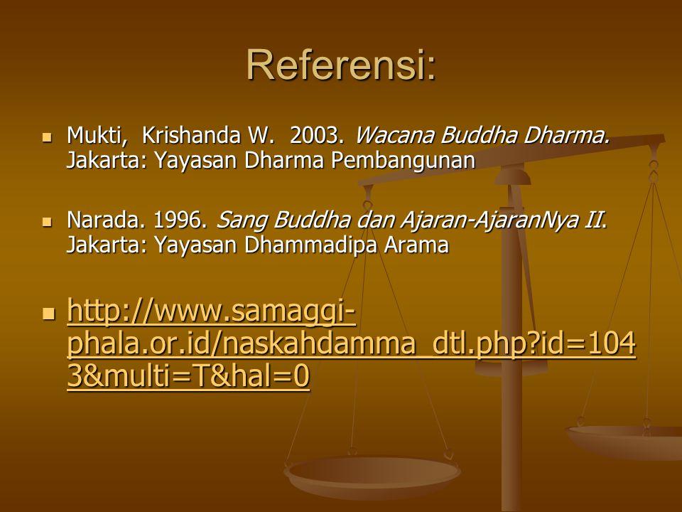 Referensi: Mukti, Krishanda W. 2003. Wacana Buddha Dharma. Jakarta: Yayasan Dharma Pembangunan Mukti, Krishanda W. 2003. Wacana Buddha Dharma. Jakarta