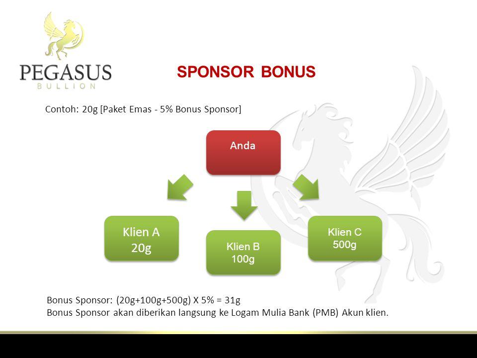 SPONSOR BONUS Contoh: 20g [Paket Emas - 5% Bonus Sponsor] Bonus Sponsor: (20g+100g+500g) X 5% = 31g Bonus Sponsor akan diberikan langsung ke Logam Mulia Bank (PMB) Akun klien.