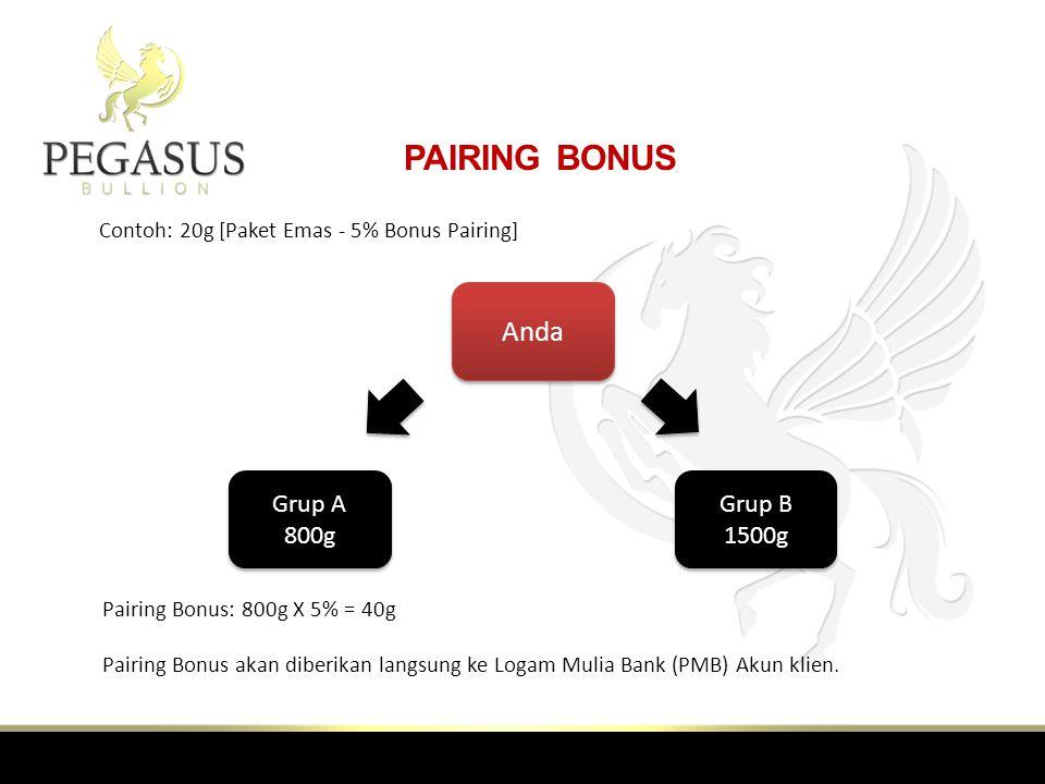 PAIRING BONUS Anda Grup B 1500g Grup A 800g Contoh: 20g [Paket Emas - 5% Bonus Pairing] Pairing Bonus: 800g X 5% = 40g Pairing Bonus akan diberikan langsung ke Logam Mulia Bank (PMB) Akun klien.