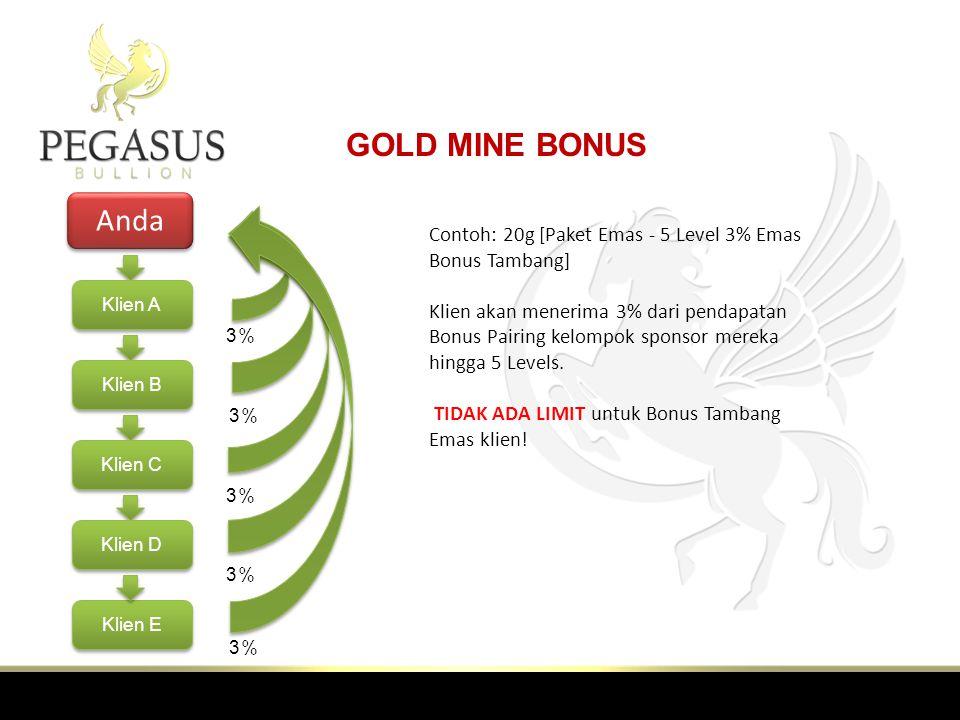 GOLD MINE BONUS Anda Klien E 3%3% 3%3% 3%3% 3%3% Klien C Klien B Klien A Klien D 3%3% Contoh: 20g [Paket Emas - 5 Level 3% Emas Bonus Tambang] Klien akan menerima 3% dari pendapatan Bonus Pairing kelompok sponsor mereka hingga 5 Levels.