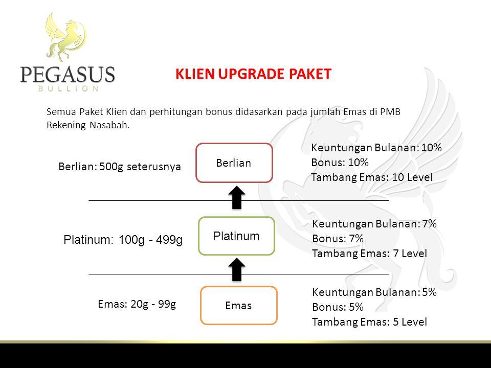 KLIEN UPGRADE PAKET Berlian Platinum Emas Semua Paket Klien dan perhitungan bonus didasarkan pada jumlah Emas di PMB Rekening Nasabah.