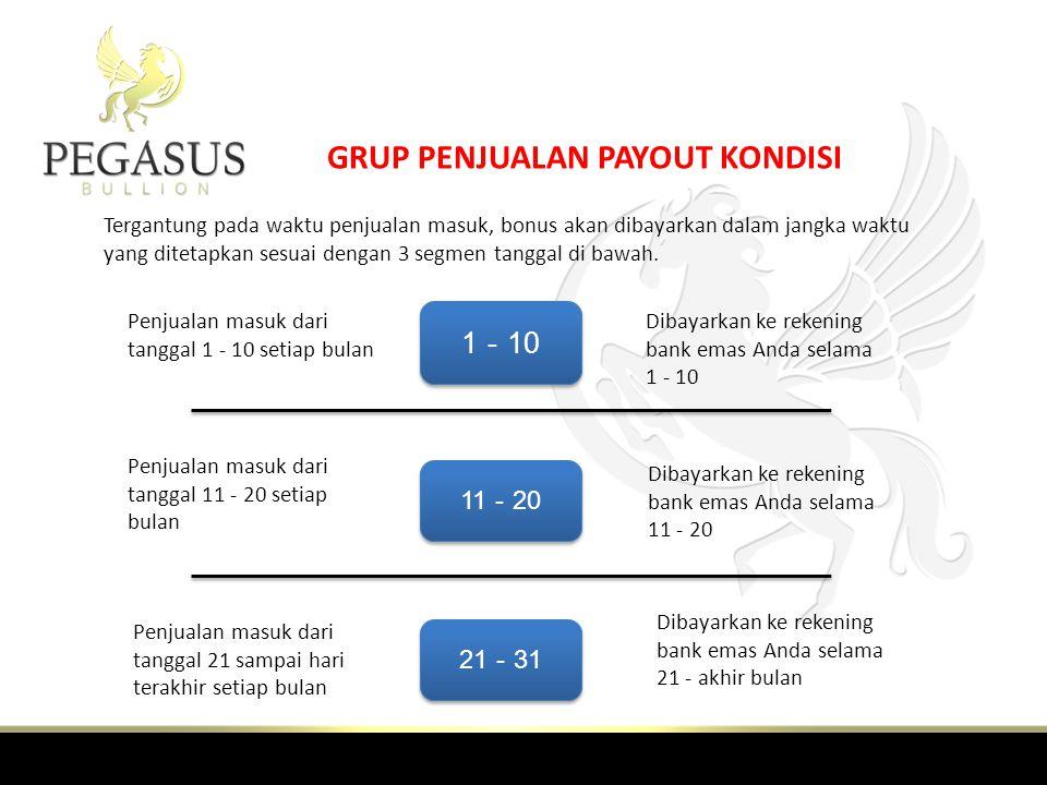 GRUP PENJUALAN PAYOUT KONDISI Tergantung pada waktu penjualan masuk, bonus akan dibayarkan dalam jangka waktu yang ditetapkan sesuai dengan 3 segmen tanggal di bawah.