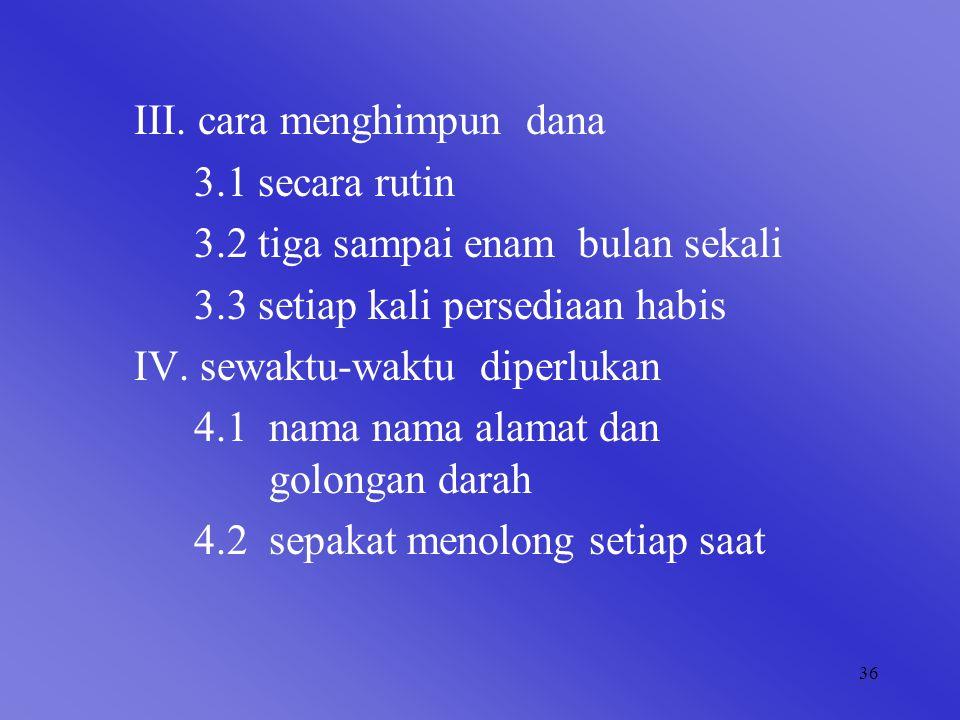 36 III. cara menghimpun dana 3.1 secara rutin 3.2 tiga sampai enam bulan sekali 3.3 setiap kali persediaan habis IV. sewaktu-waktu diperlukan 4.1 nama