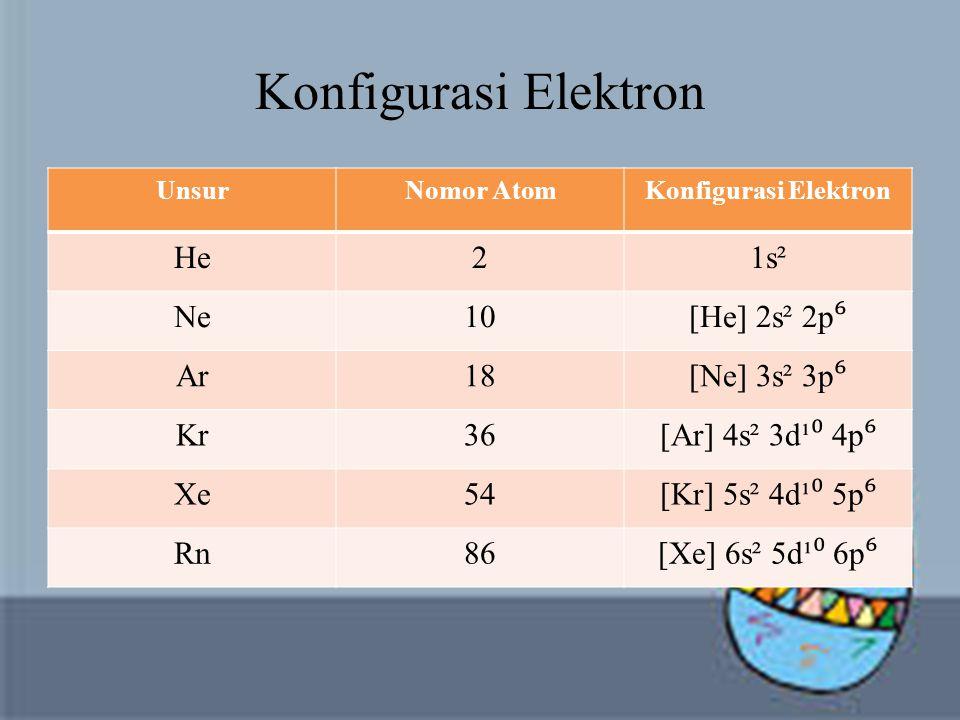 Konfigurasi Elektron UnsurNomor AtomKonfigurasi Elektron He21s² Ne10 [He] 2s² 2p ⁶ Ar18 [Ne] 3s² 3p ⁶ Kr36 [Ar] 4s² 3d¹ ⁰ 4p ⁶ Xe54 [Kr] 5s² 4d¹ ⁰ 5p ⁶ Rn86 [Xe] 6s² 5d¹ ⁰ 6p ⁶