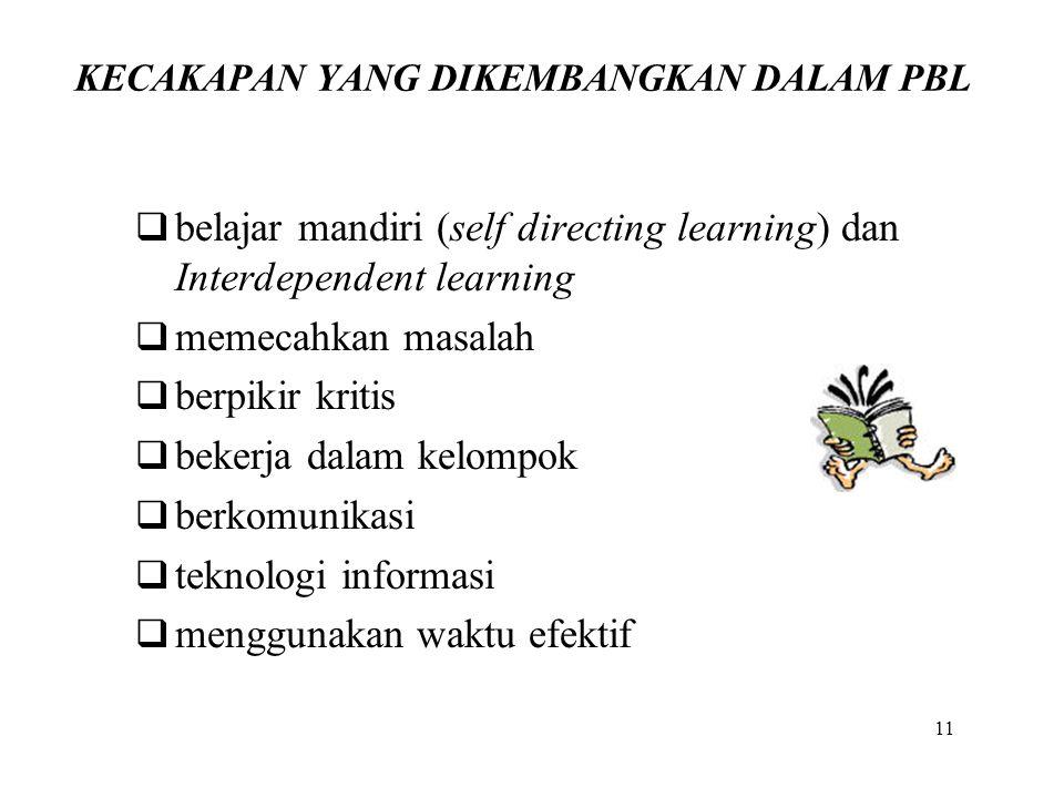 KECAKAPAN YANG DIKEMBANGKAN DALAM PBL  belajar mandiri (self directing learning) dan Interdependent learning  memecahkan masalah  berpikir kritis 