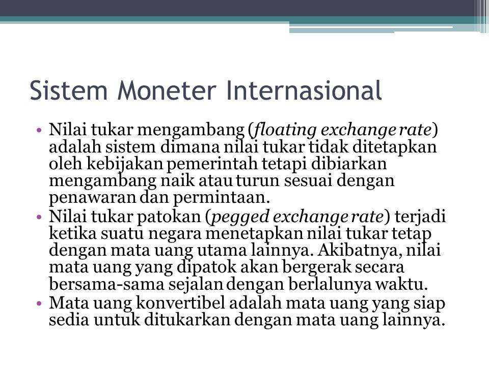 Sistem Moneter Internasional Nilai tukar mengambang (floating exchange rate) adalah sistem dimana nilai tukar tidak ditetapkan oleh kebijakan pemerint