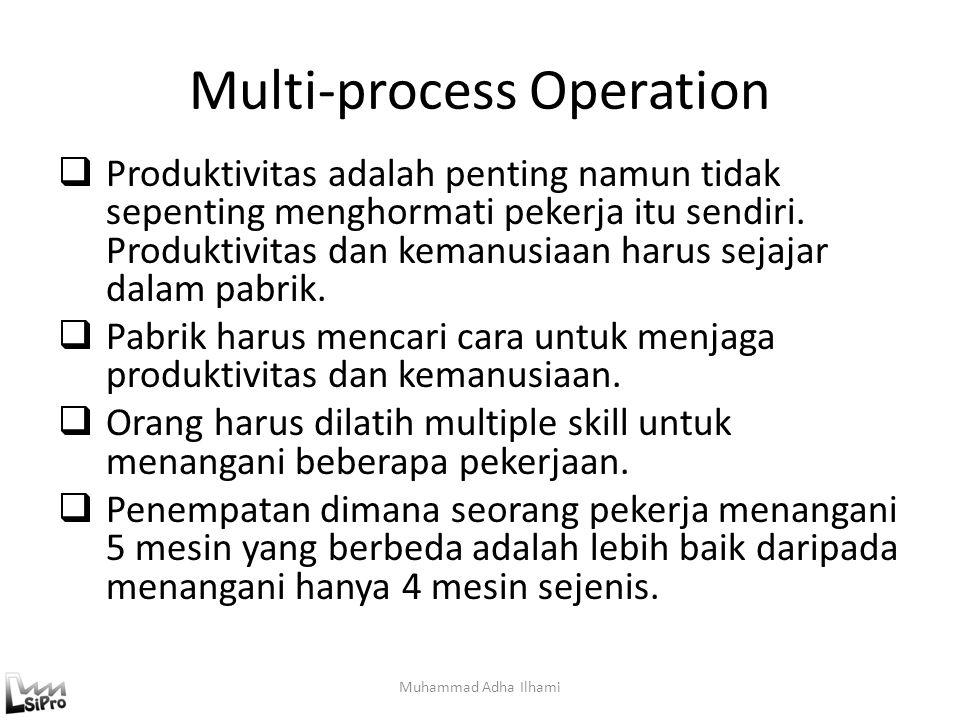 Multi-process Operation  Produktivitas adalah penting namun tidak sepenting menghormati pekerja itu sendiri. Produktivitas dan kemanusiaan harus seja