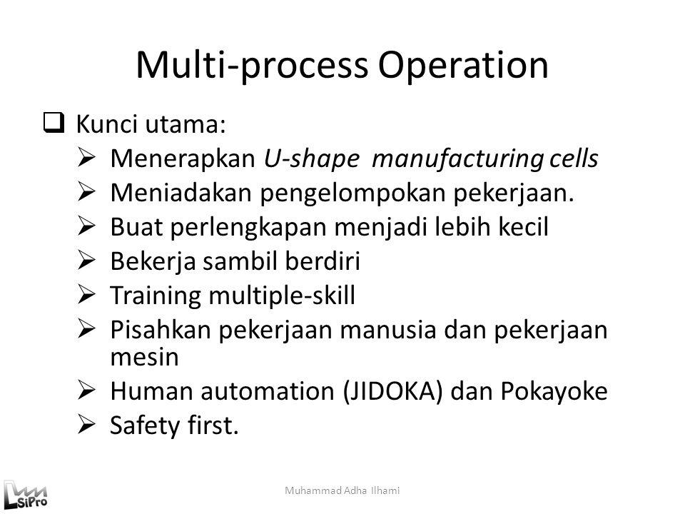 Multi-process Operation  Kunci utama:  Menerapkan U-shape manufacturing cells  Meniadakan pengelompokan pekerjaan.  Buat perlengkapan menjadi lebi