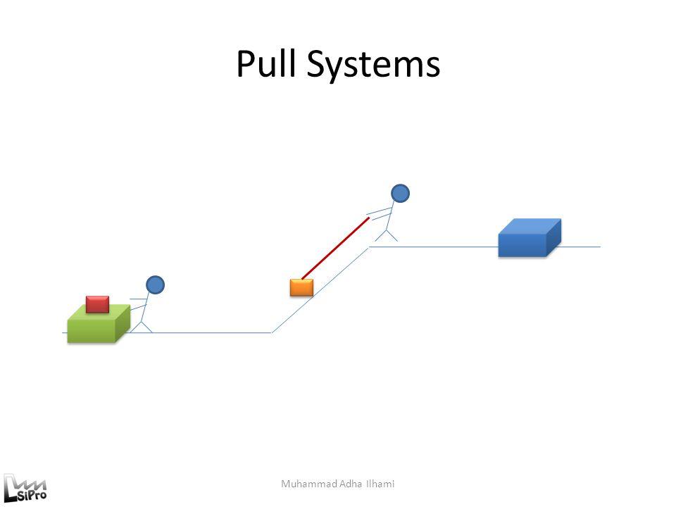Pull Systems Muhammad Adha Ilhami