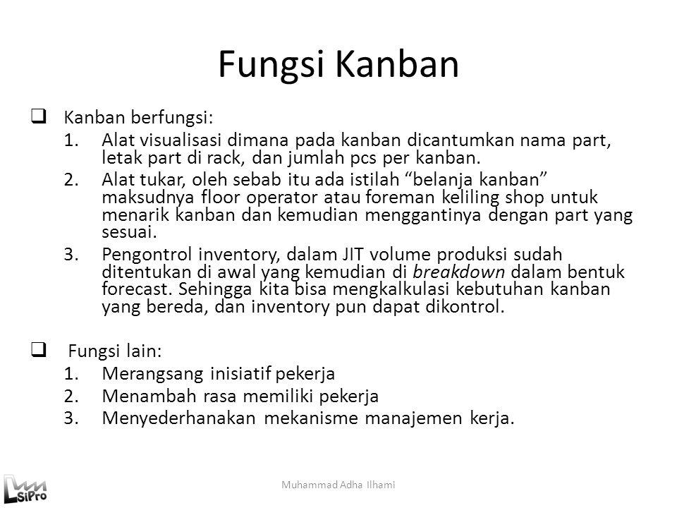 Fungsi Kanban  Kanban berfungsi: 1.Alat visualisasi dimana pada kanban dicantumkan nama part, letak part di rack, dan jumlah pcs per kanban. 2.Alat t