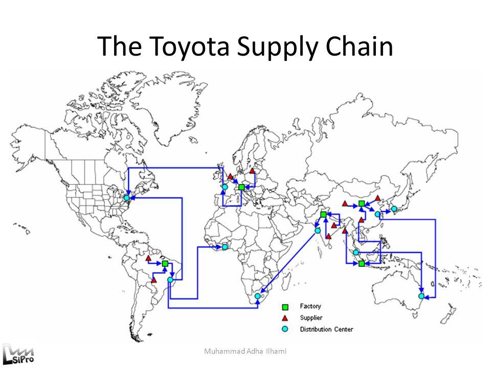 The Toyota Supply Chain Muhammad Adha Ilhami