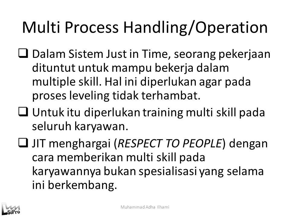 Multi Process Handling/Operation  Dalam Sistem Just in Time, seorang pekerjaan dituntut untuk mampu bekerja dalam multiple skill. Hal ini diperlukan