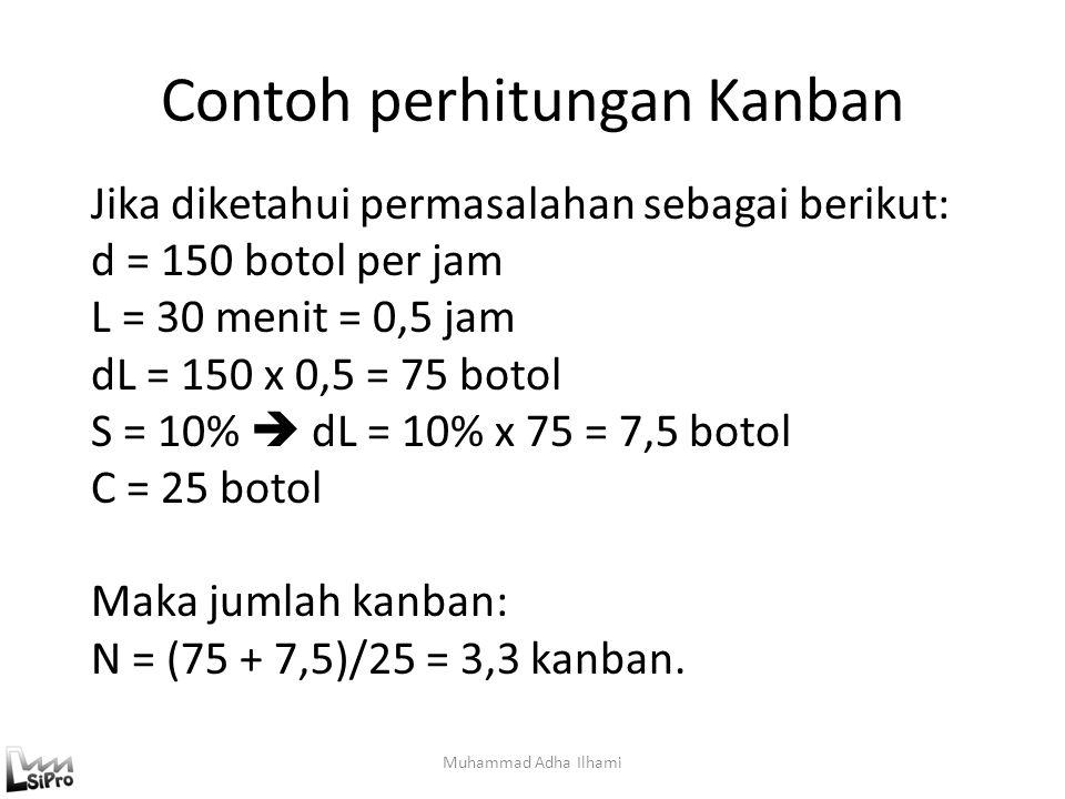 Contoh perhitungan Kanban Muhammad Adha Ilhami Jika diketahui permasalahan sebagai berikut: d = 150 botol per jam L = 30 menit = 0,5 jam dL = 150 x 0,