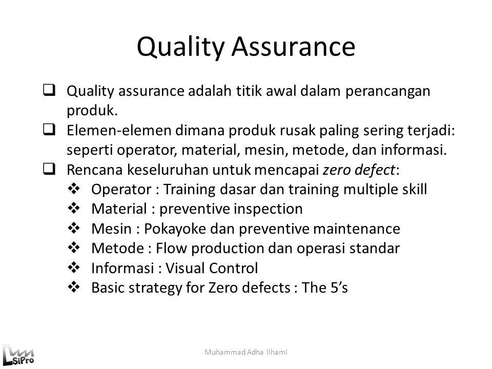 Quality Assurance Muhammad Adha Ilhami  Quality assurance adalah titik awal dalam perancangan produk.  Elemen-elemen dimana produk rusak paling seri