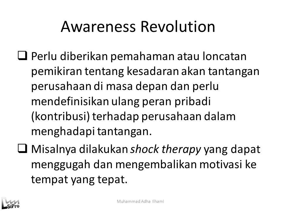 Awareness Revolution Muhammad Adha Ilhami  Perlu diberikan pemahaman atau loncatan pemikiran tentang kesadaran akan tantangan perusahaan di masa depa