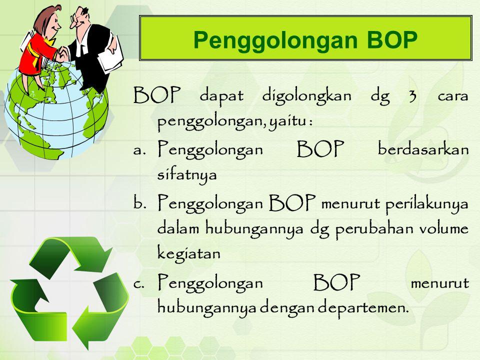 Penggolongan BOP BOP dapat digolongkan dg 3 cara penggolongan, yaitu : a.Penggolongan BOP berdasarkan sifatnya b.Penggolongan BOP menurut perilakunya