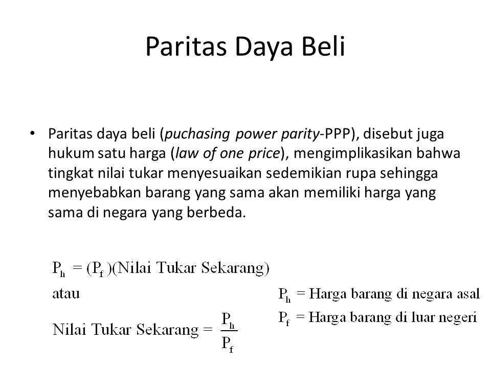 Paritas Daya Beli Paritas daya beli (puchasing power parity-PPP), disebut juga hukum satu harga (law of one price), mengimplikasikan bahwa tingkat nil
