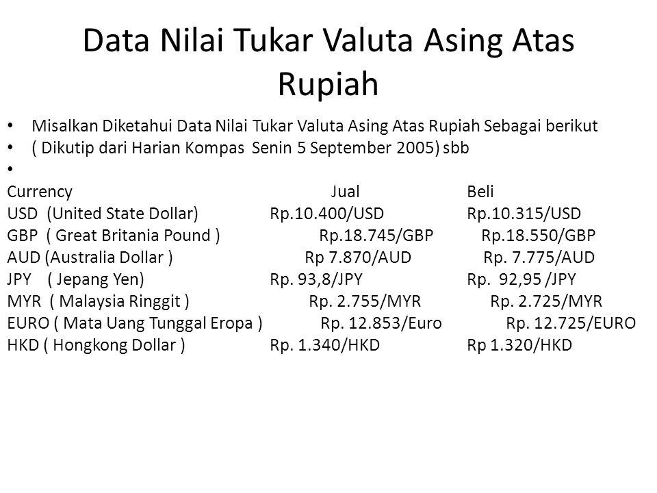 Data Nilai Tukar Valuta Asing Atas Rupiah Misalkan Diketahui Data Nilai Tukar Valuta Asing Atas Rupiah Sebagai berikut ( Dikutip dari Harian Kompas Se