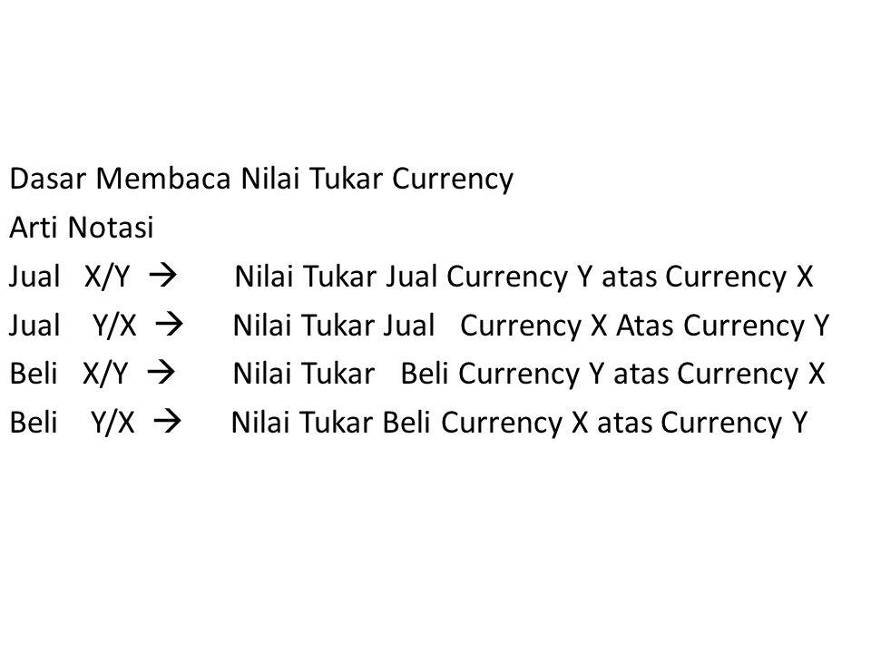 Dasar Membaca Nilai Tukar Currency Arti Notasi Jual X/Y  Nilai Tukar Jual Currency Y atas Currency X Jual Y/X  Nilai Tukar Jual Currency X Atas Curr