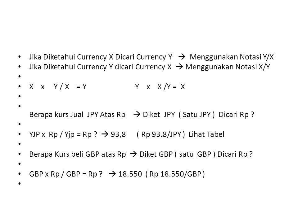 Jika Diketahui Currency X Dicari Currency Y  Menggunakan Notasi Y/X Jika Diketahui Currency Y dicari Currency X  Menggunakan Notasi X/Y X x Y / X =